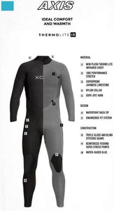 Men's AXIS Back Zip 5/4mm Full Suit