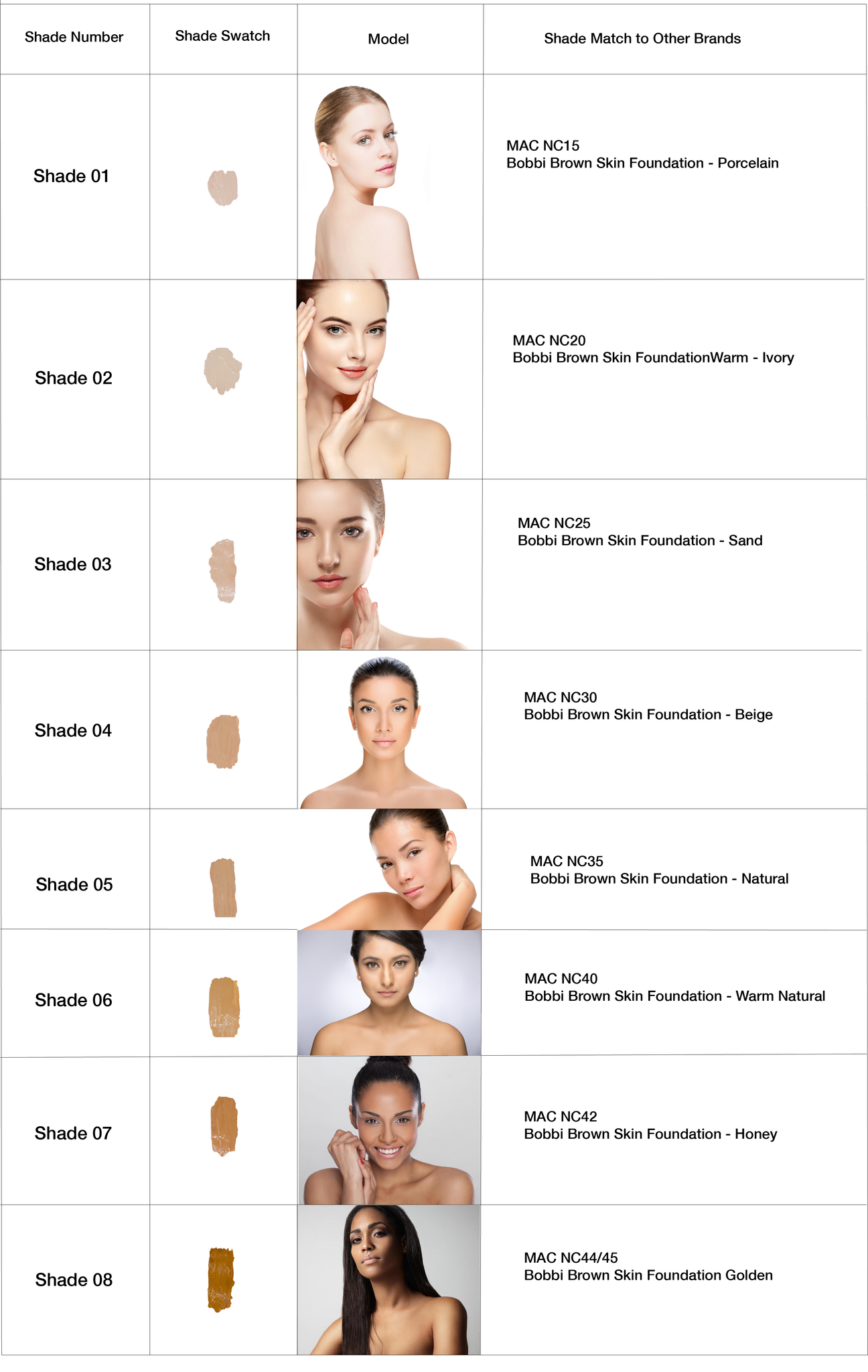 Revlon colorstay color chart gallery free any chart examples revlon foundation colorstay color chart image collections free revlon foundation colorstay color chart images free any nvjuhfo Choice Image
