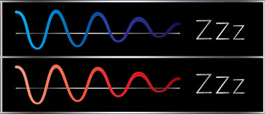 Waveforms showing pulsation speeds slows as lights dim, either in blue or red light