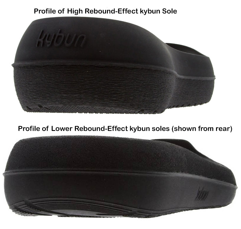 Profile of two kybun soles with High-Rebound and Lower-Rebound Effects, shown from the rear