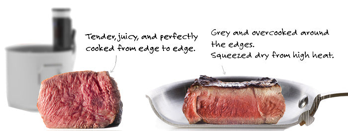 sample of a steak cooked with an Sansaire Immersion Circulator next to one over frying pan cut in half, with captions for the differences