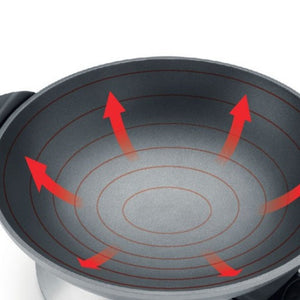 diagram of how the butterfly heating system radiates heat from Breville The Hot Wok