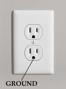 Wall outlet, labeled to show where to plug grounding cable into