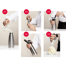 Load image into Gallery viewer, 5 panel photo of steps for using iSi Cream Profi Whip Cream Dispenser