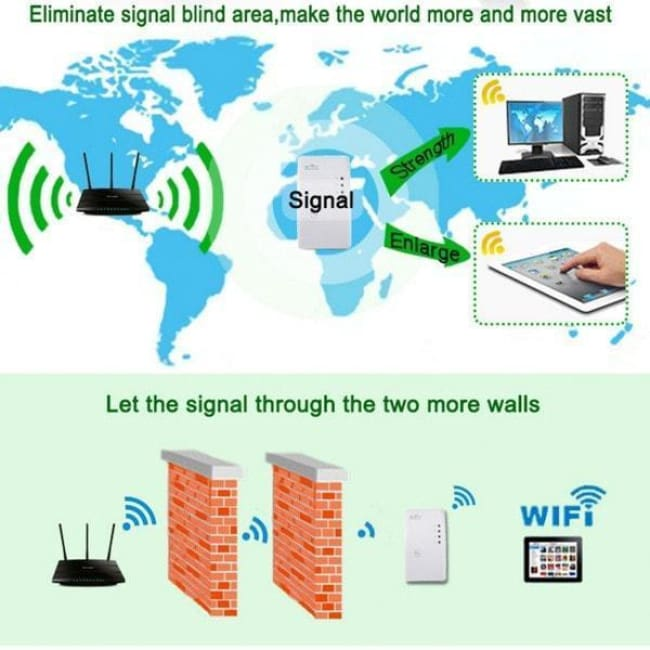 Wireless Wifi Genius Repeater - Modem-Router Combos