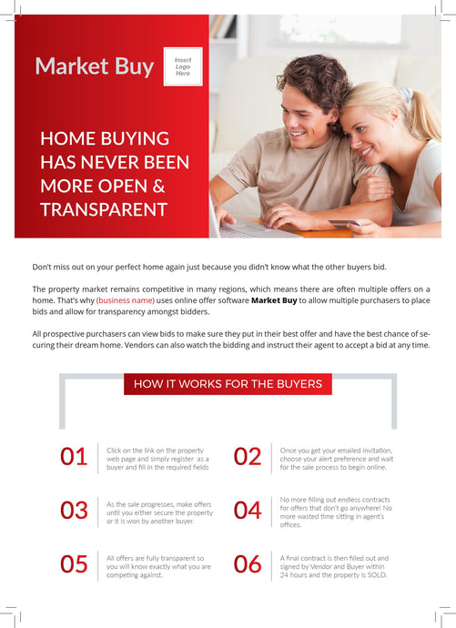 Market Buy Buyer Explainer