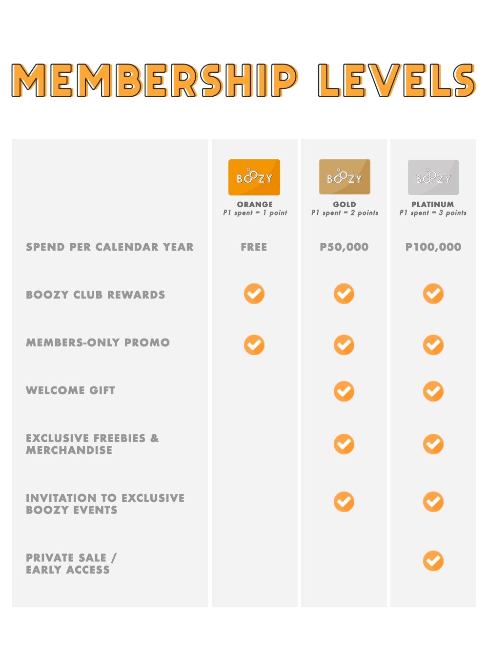 Boozy Club Membership Levels Tiers