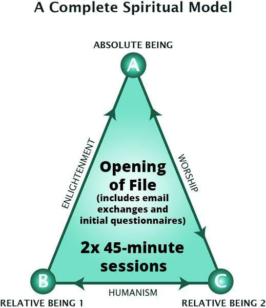 Opening of File