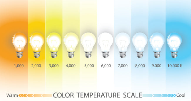 light bulb color temperature scale