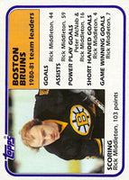 1981-82 Topps #46 Rick Middleton TL NM-MT Hockey NHL Bruins