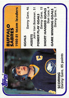 1981-82 Topps #47 Danny Gare TL NM-MT Hockey NHL Sabres