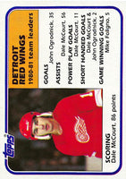 1981-82 Topps #51 Dale McCourt TL NM-MT Hockey NHL Red Wings