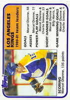 1981-82 Topps #54 Marcel Dionne TL NM-MT Hockey NHL Kings