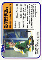 1981-82 Topps #55 Bobby Smith TL NM-MT Hockey NHL North Stars