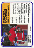 1981-82 Topps #56 Steve Shutt TL NM-MT Hockey NHL Canadiens