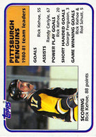 1981-82 Topps #60 Rick Kehoe TL NM-MT Hockey NHL Penguins