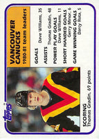1981-82 Topps #64 Thomas Gradin TL NM-MT Hockey NHL Canucks
