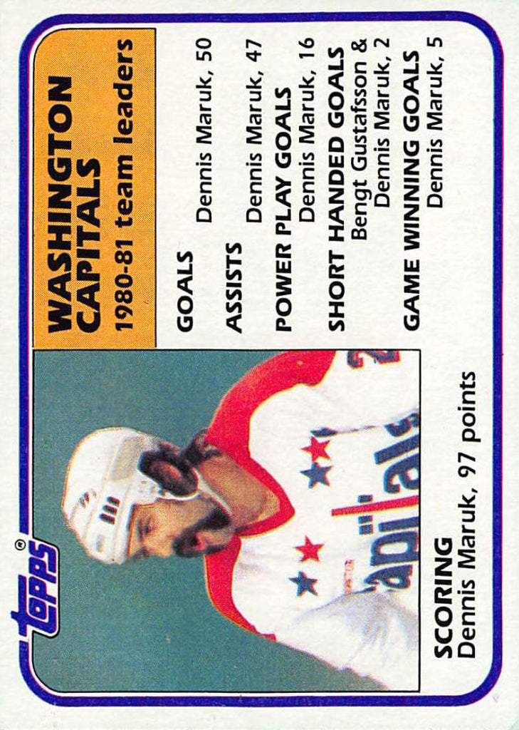 1981-82 Topps #65 Dennis Maruk TL NM-MT Hockey NHL Capitals
