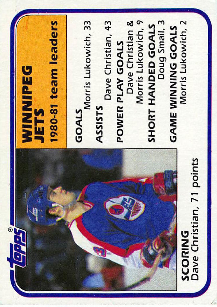 1981-82 Topps #66 Dave Christian TL NM-MT Hockey NHL Winn Jets