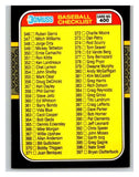 1987 Donruss #400 Checklist 346-451 MLB Mint Baseball