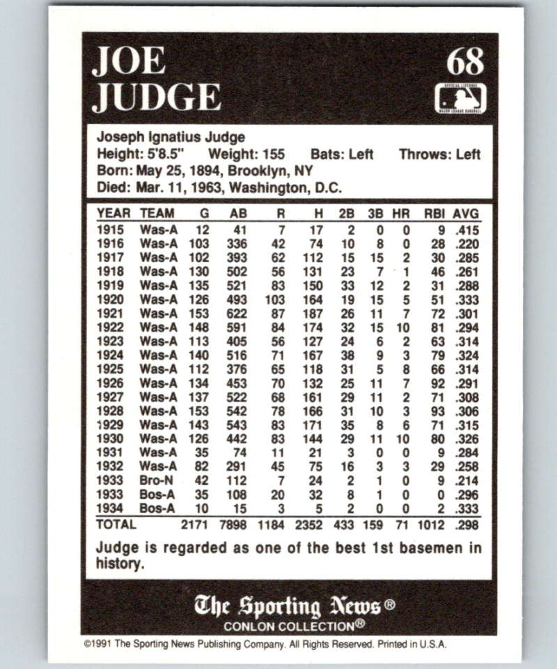 1991 Conlon Collection #68 Joe Judge NM Washington Senators