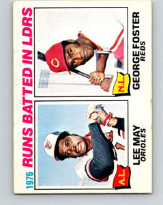 1977 O-Pee-Chee #3 May/Foster RBI Leaders LL   V28811