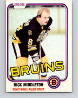 1981-82 O-Pee-Chee #2 Rick Middleton  Boston Bruins  V29374