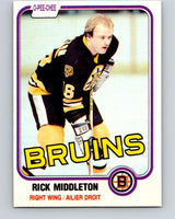 1981-82 O-Pee-Chee #2 Rick Middleton  Boston Bruins  V29375