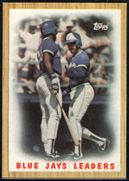 1987 Topps #106 George Bell/Jesse Barfield Blue Jays Blue Jays Team