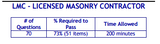 PSI Tennessee LMC-Licensed Masonry Contractor Certification Package