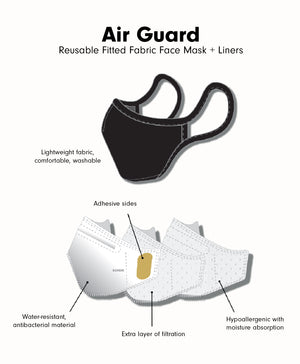 Air Guard- Reusable Fitted Fabric Face Mask Bondir by sonix