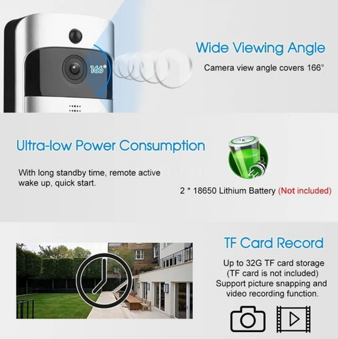 DoorSpy™ Wireless Camera Smart Video Doorbell Home Security with WiFi - Hot Products Guru