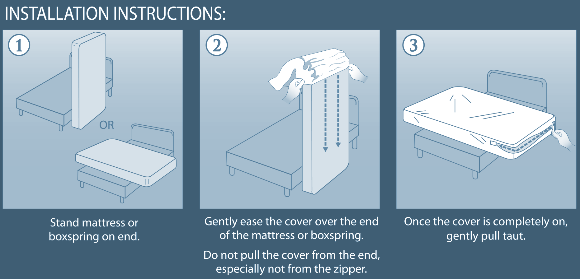 How to Install a Bed Bug Mattress Cover