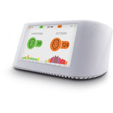 IQAir AirVisual Pro Air Quality Monitor