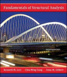 Fundamentals of Structural Analysis (Civil Engineering)