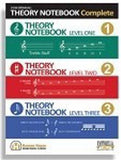John Brimhall's Complete Theory Notebook