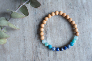 Chakra Collection -Aromatherapy