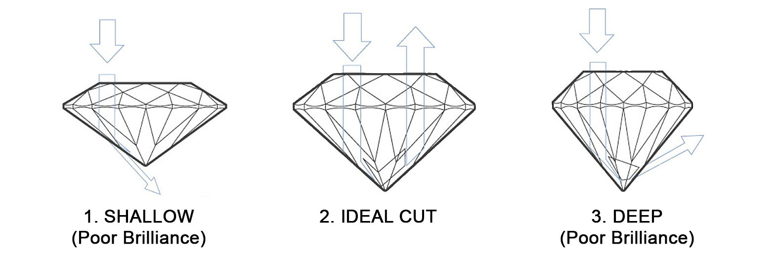 en the what us important gia ring most diamond s of blog budget c quality