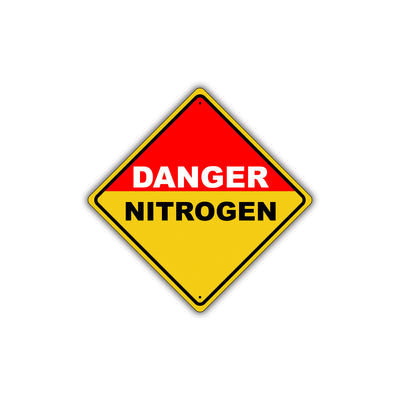 Caution Danger Nitrogen with Hazardous Chemical Osha Metal Alert Aluminum Novelty Notice Sign Plate