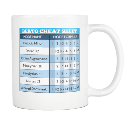Mug - 'ADVANCED MODES CHEAT SHEETS'