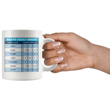 Mug - 'Modes of the Major Scale'
