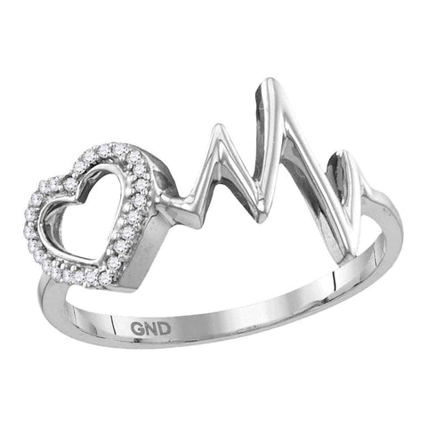 Sterling Silver Womens Round Diamond Heart Love Heartbeat Ring 1/20 Cttw