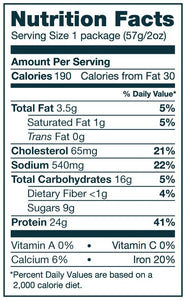 Lawless Jerky Aloha Teriyaki Nutrition Facts