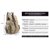 <bold>Fashion Backpack <br>Canva Fashion Backpack  - strapsandbrass.com