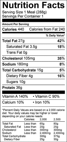 Strawberry Spinach Salad Nutrition Facts