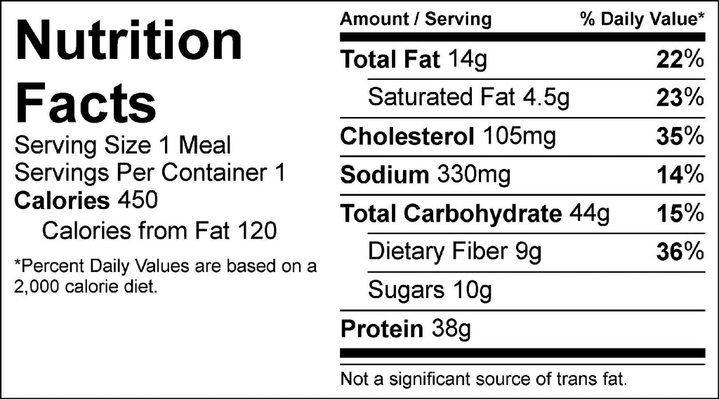 chicken strips and sweet fries nutrition facts