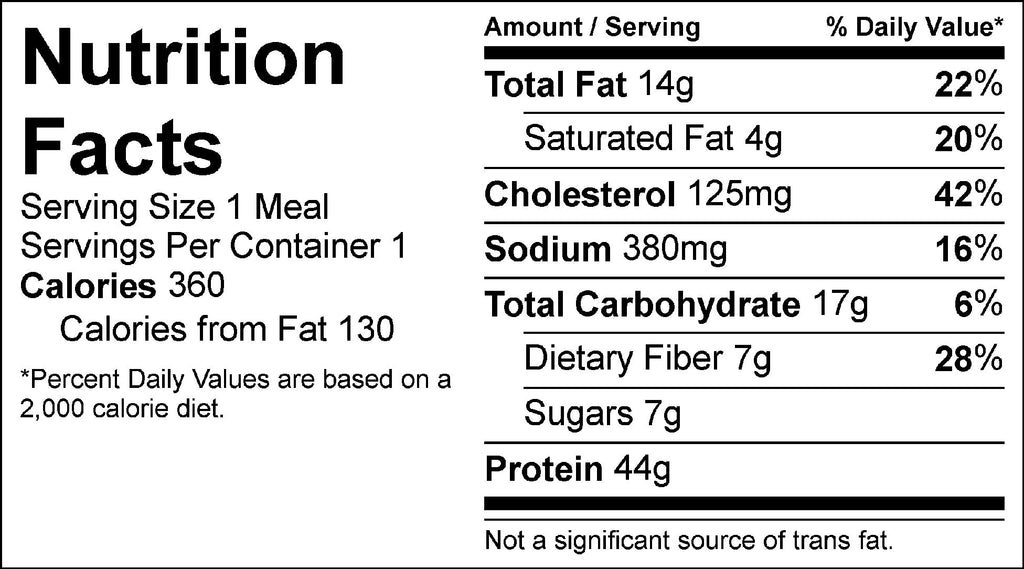 southern low carb dinner nutrition facts