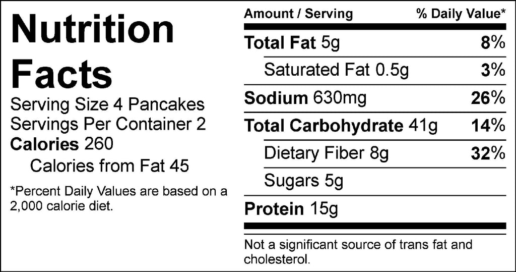 blueberry protein pancakes nutrition facts
