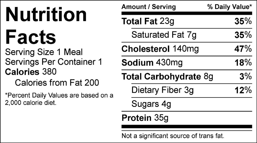 BLT salad nutrition facts