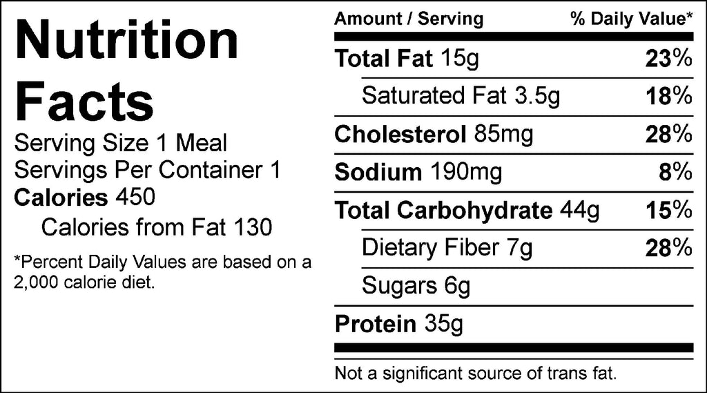 steak and roasted potatoes nutrition facts